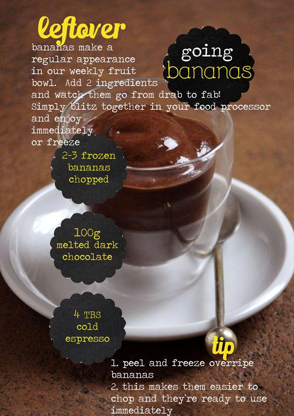 GOING BANANAS FOR BANTING!