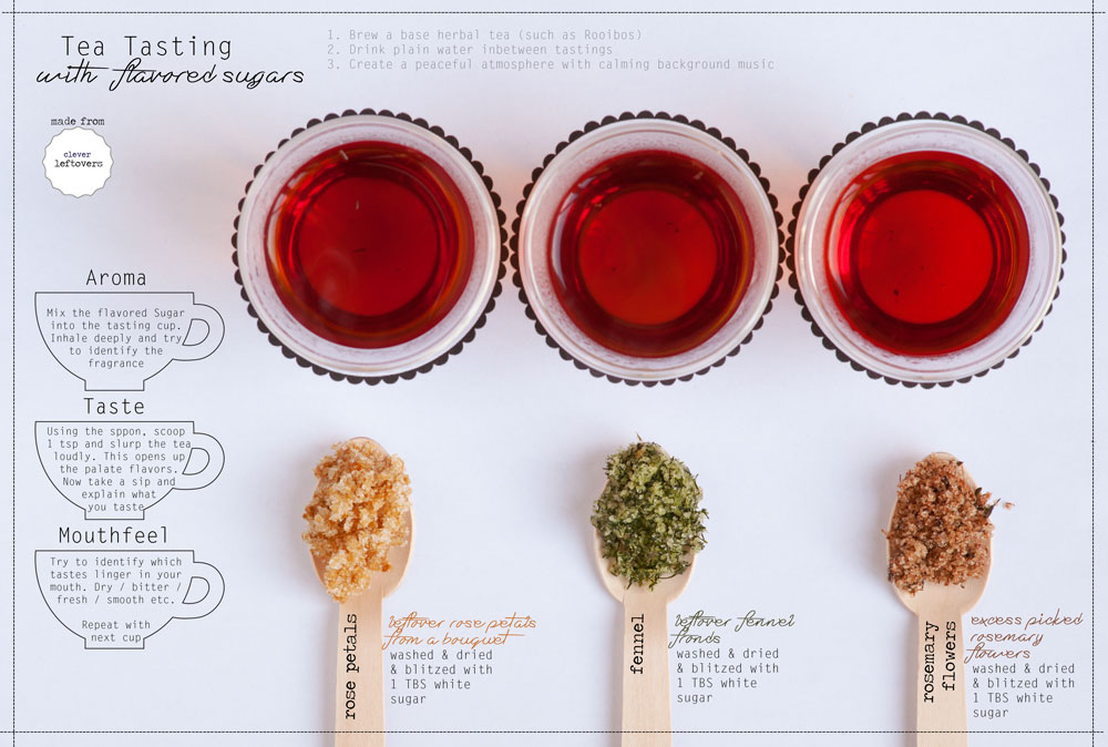 Classy Tea Tasting with Flavored Sugars